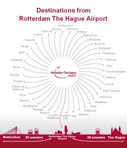 Airport Rotterdam