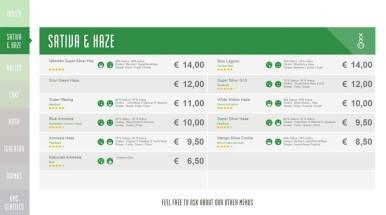 Boerejongens Coffeeshops Bij sativa 2018 november