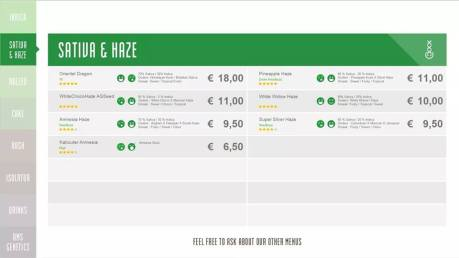 Boerejongens Coffeeshops SLOTERDIJK SATIVA 2018 SEPTEMBER