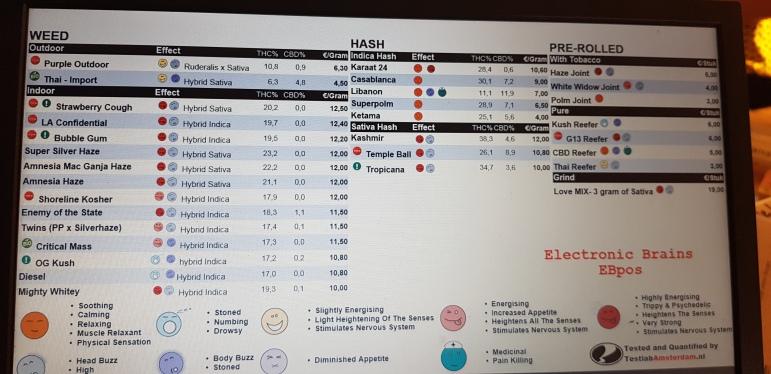 Siberie coffeeshop 2018 october