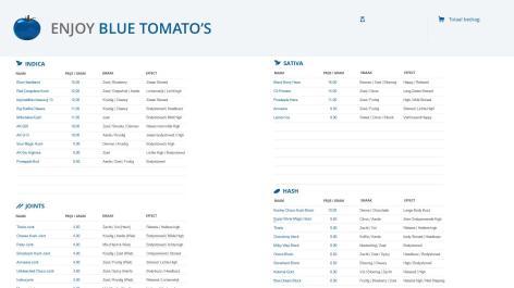 blue tomato 2019 january