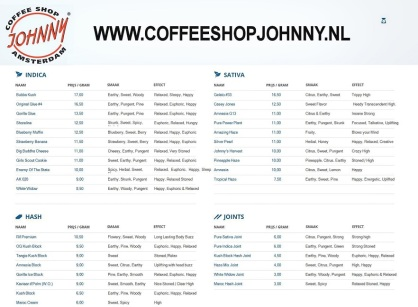 coffeeshop johnny 2019 january